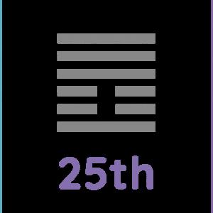 Audio Gene Key 25