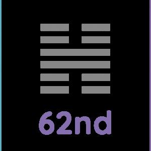 Audio Gene Key 62